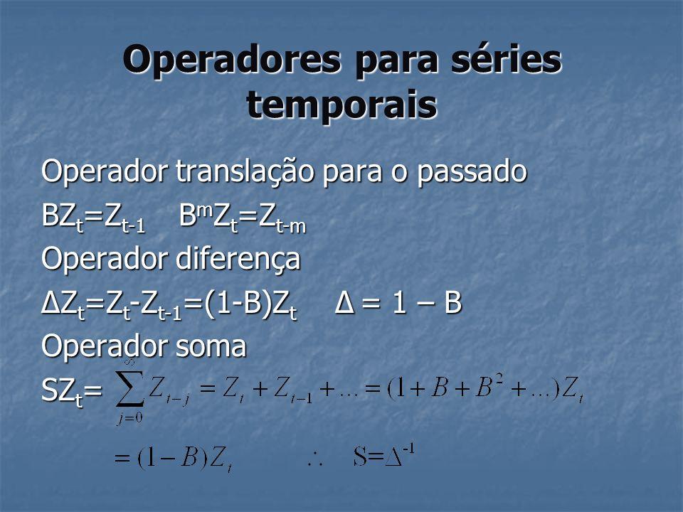 Operadores para séries temporais