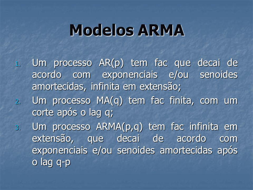 Modelos ARMA Um processo AR(p) tem fac que decai de acordo com exponenciais e/ou senoides amortecidas, infinita em extensão;