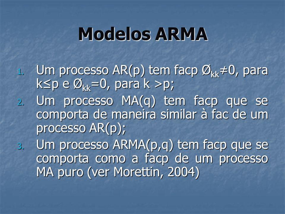 Modelos ARMA Um processo AR(p) tem facp Økk≠0, para k≤p e Økk=0, para k >p;