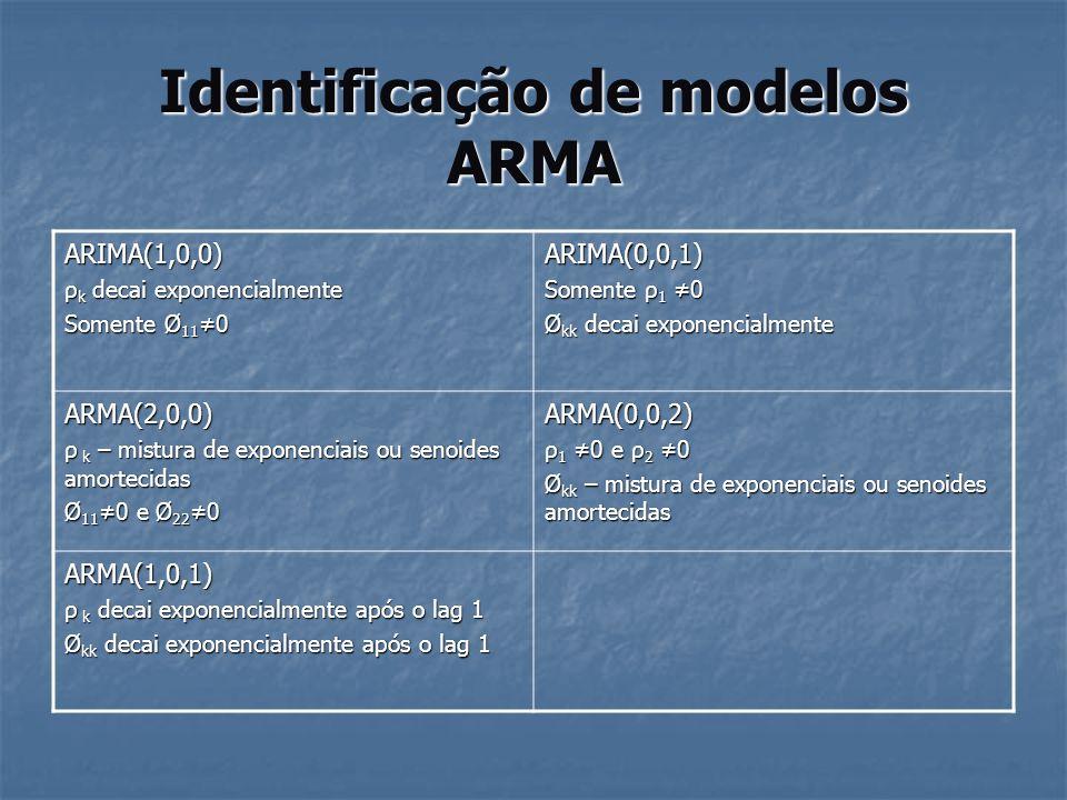 Identificação de modelos ARMA