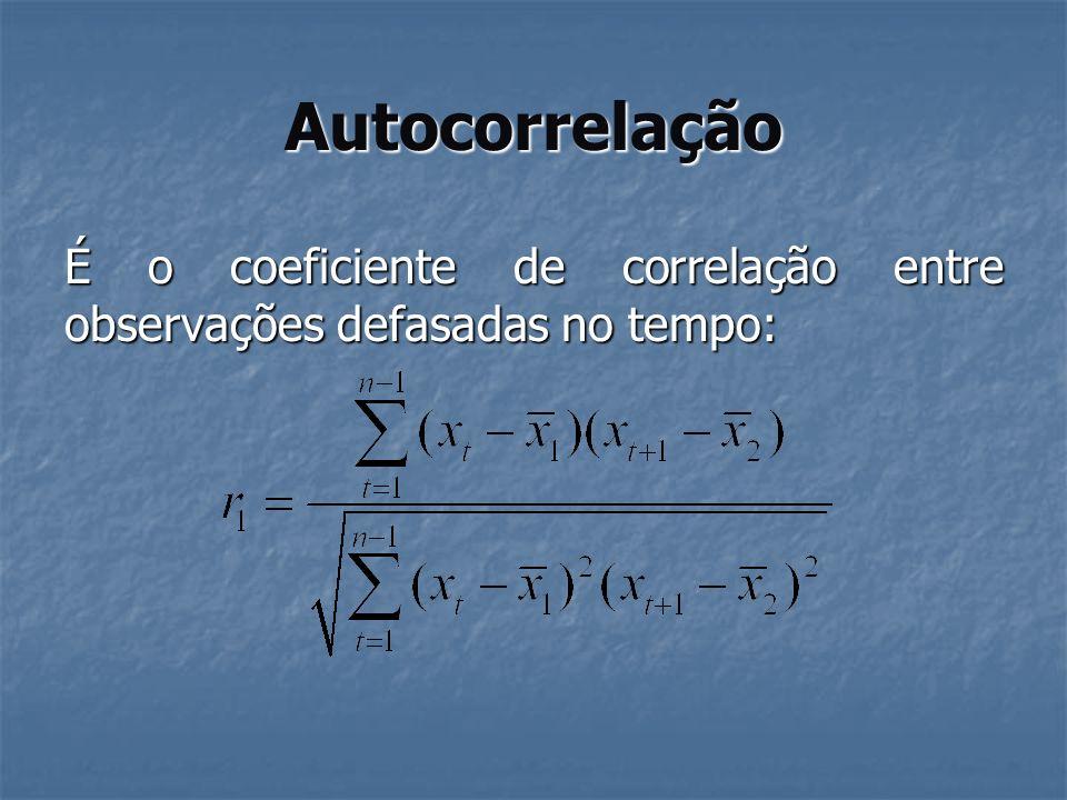 Autocorrelação É o coeficiente de correlação entre observações defasadas no tempo: