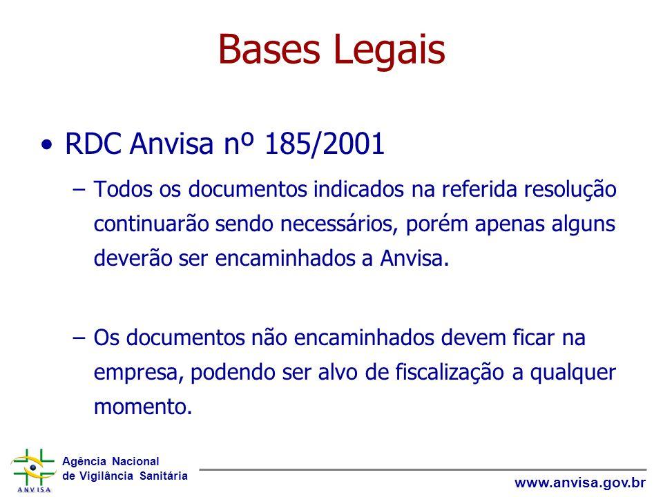 Bases Legais RDC Anvisa nº 185/2001