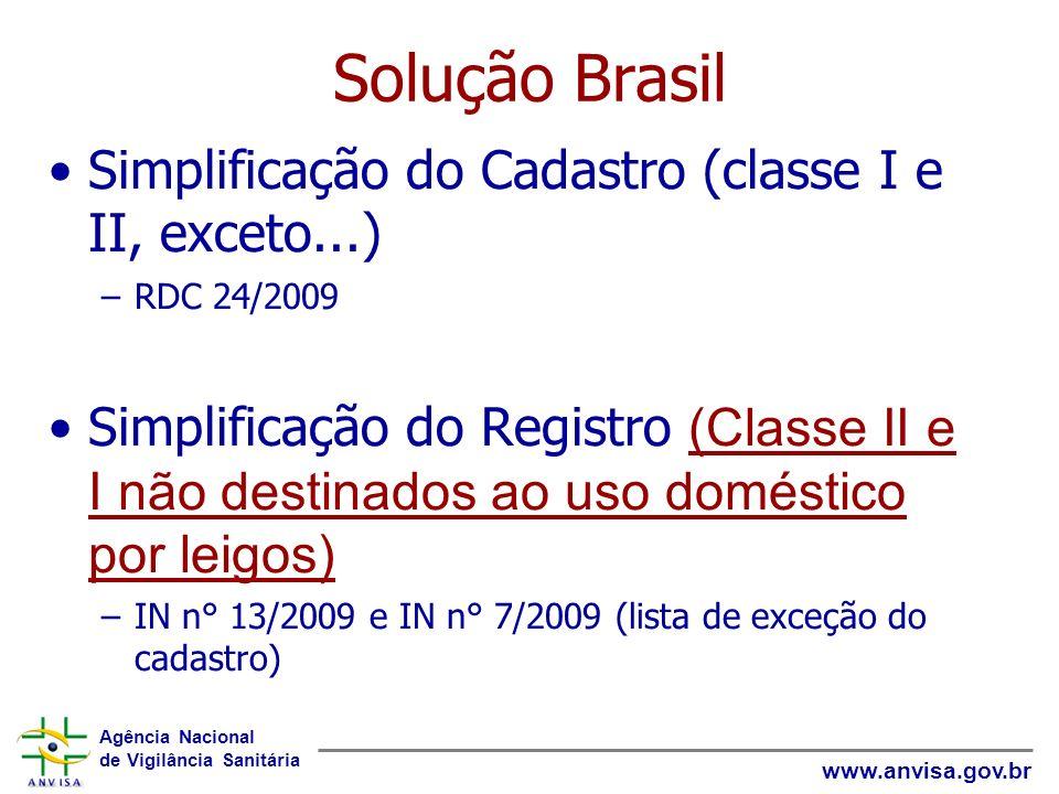 Solução Brasil Simplificação do Cadastro (classe I e II, exceto...)