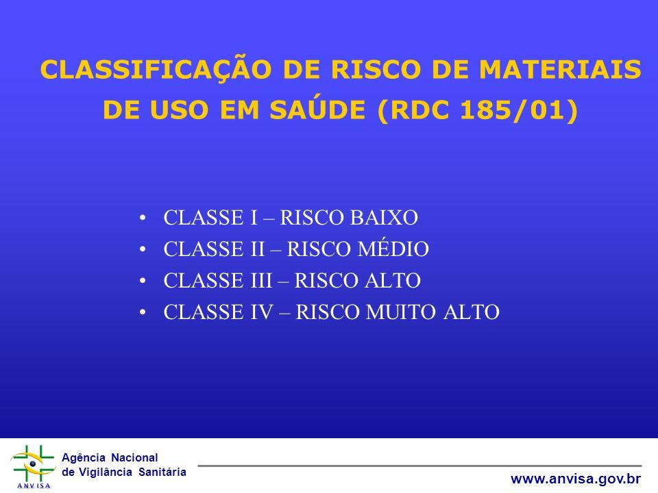 CLASSIFICAÇÃO DE RISCO DE MATERIAIS DE USO EM SAÚDE (RDC 185/01)