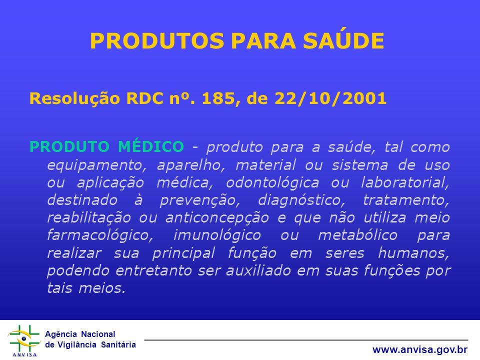 PRODUTOS PARA SAÚDE Resolução RDC nº. 185, de 22/10/2001