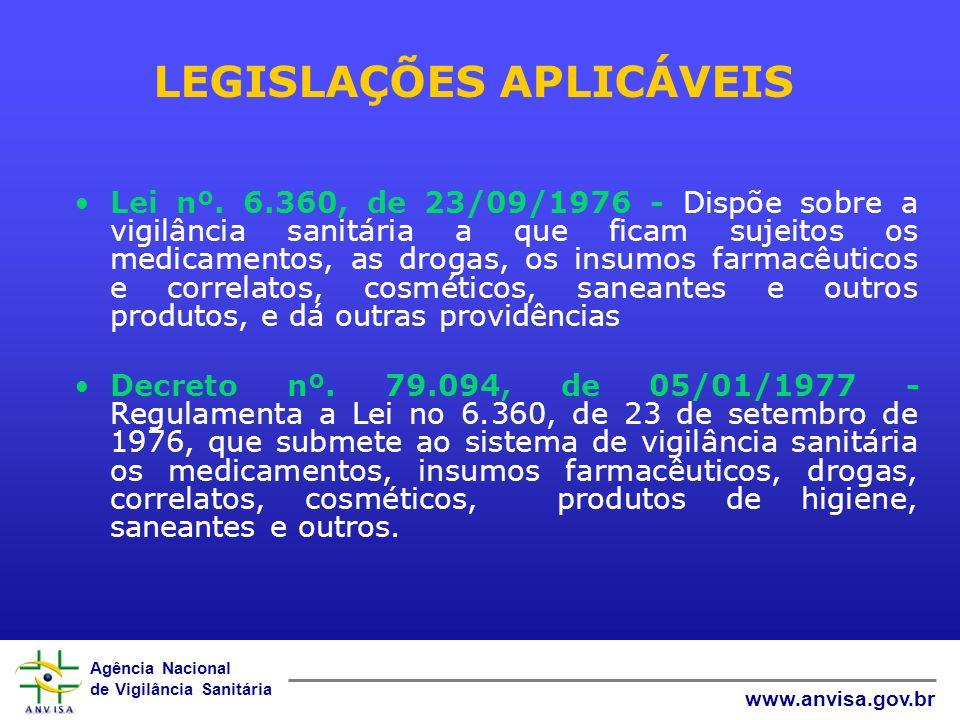 LEGISLAÇÕES APLICÁVEIS