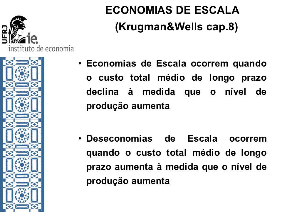 ECONOMIAS DE ESCALA (Krugman&Wells cap.8)