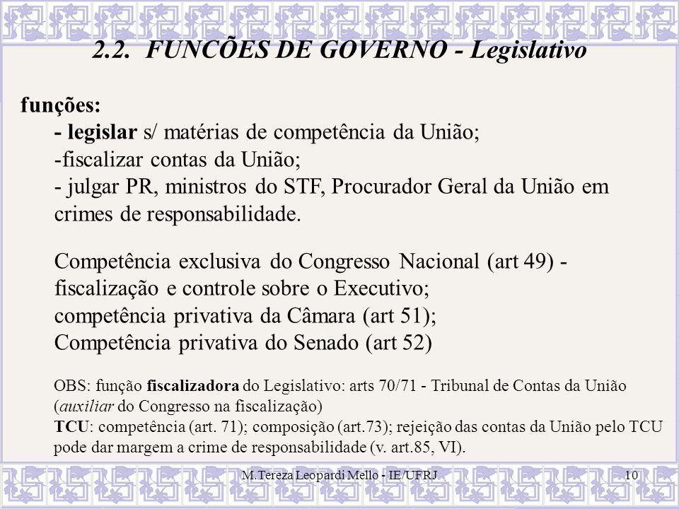 2.2. FUNCÕES DE GOVERNO - Legislativo