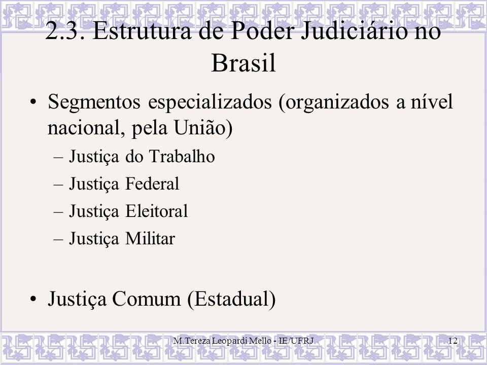 2.3. Estrutura de Poder Judiciário no Brasil