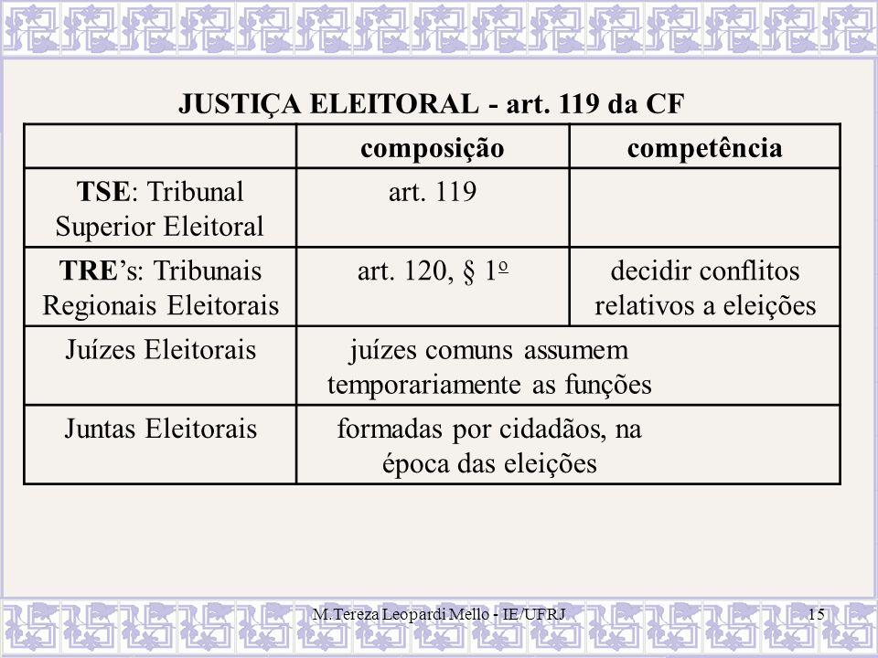 JUSTIÇA ELEITORAL - art. 119 da CF