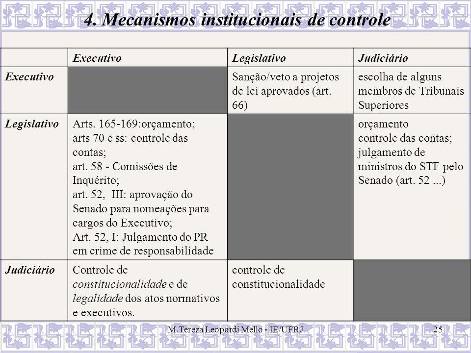 4. Mecanismos institucionais de controle
