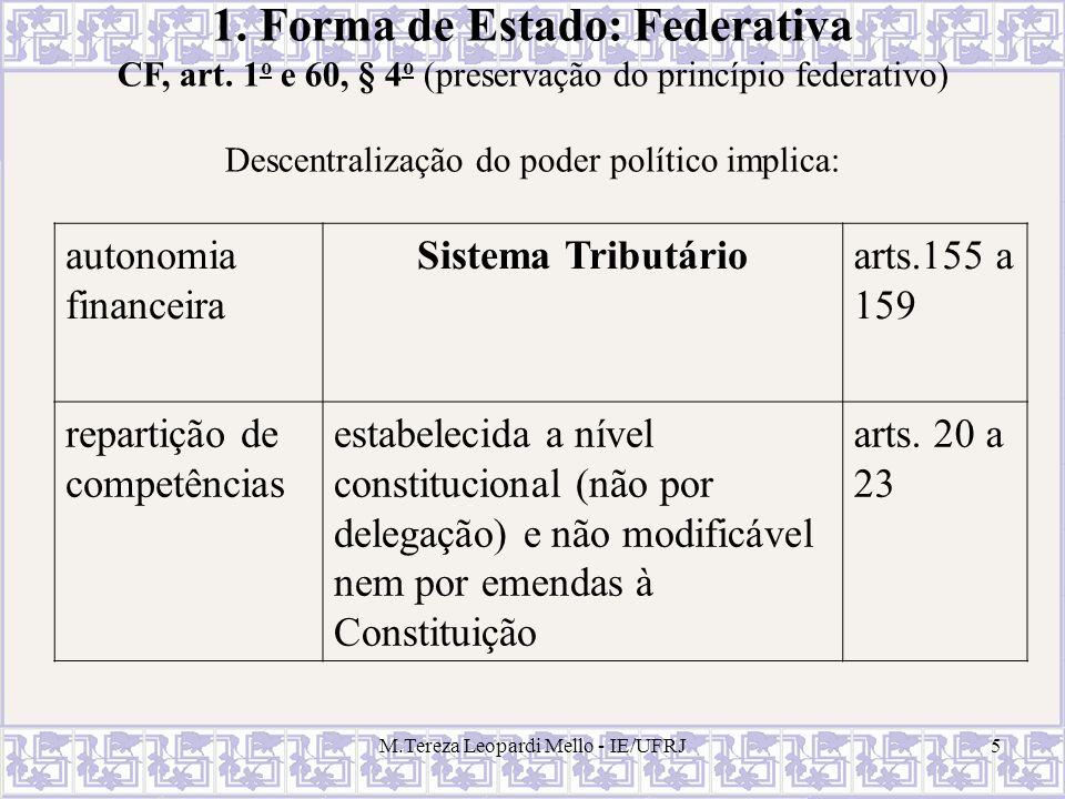 1. Forma de Estado: Federativa