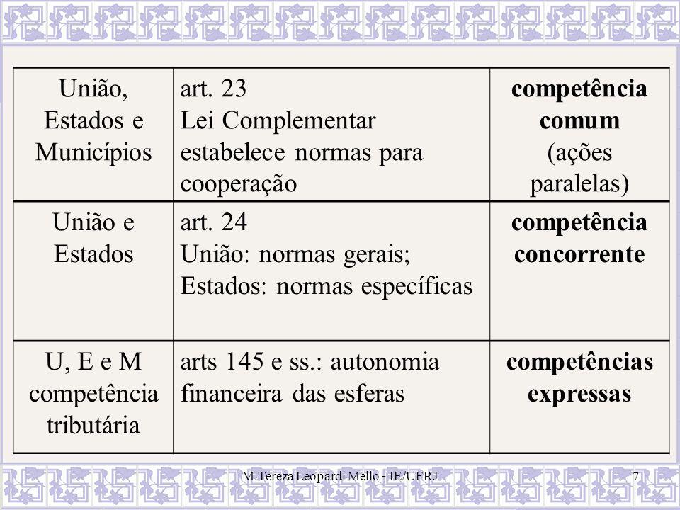competência concorrente competências expressas