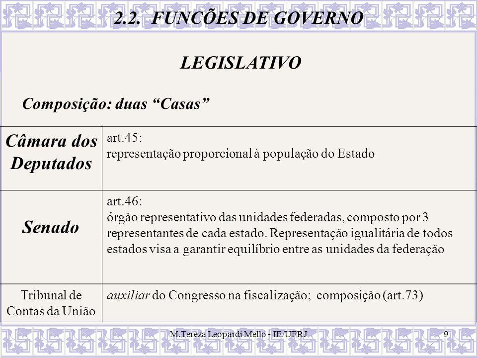 2.2. FUNCÕES DE GOVERNO LEGISLATIVO Câmara dos Deputados Senado