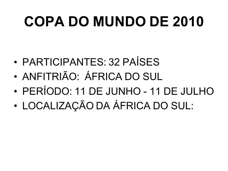 COPA DO MUNDO DE 2010 PARTICIPANTES: 32 PAÍSES