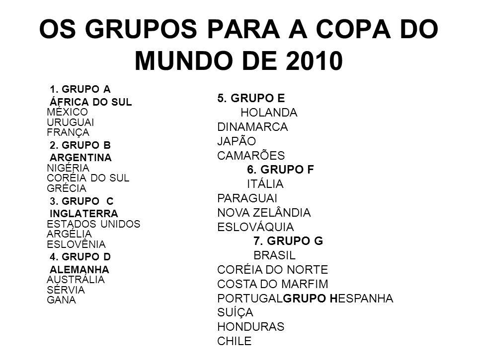 OS GRUPOS PARA A COPA DO MUNDO DE 2010
