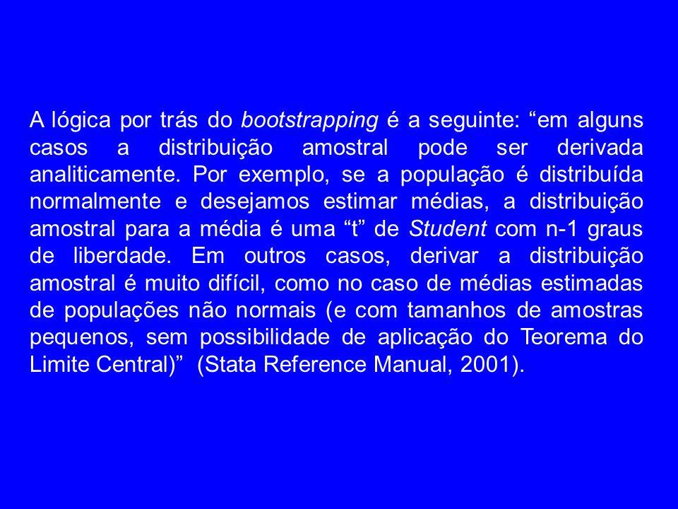 A lógica por trás do bootstrapping é a seguinte: em alguns casos a distribuição amostral pode ser derivada analiticamente.