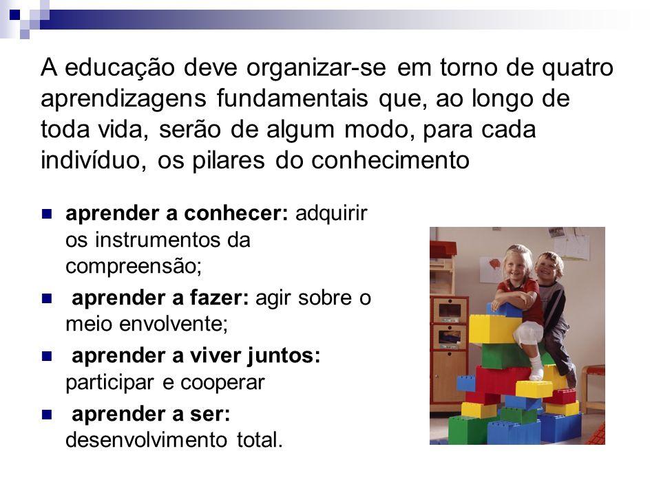 A educação deve organizar-se em torno de quatro aprendizagens fundamentais que, ao longo de toda vida, serão de algum modo, para cada indivíduo, os pilares do conhecimento