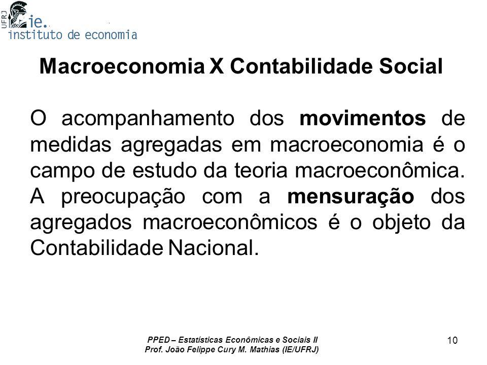 Macroeconomia X Contabilidade Social
