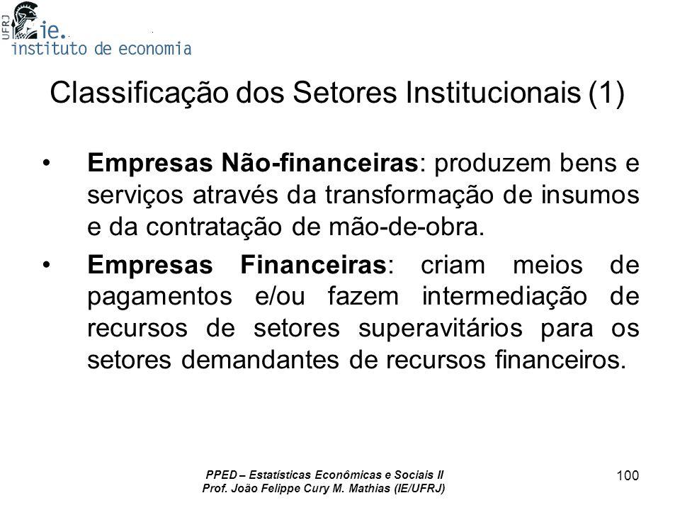 Classificação dos Setores Institucionais (1)