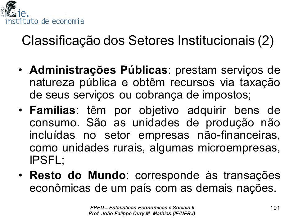 Classificação dos Setores Institucionais (2)
