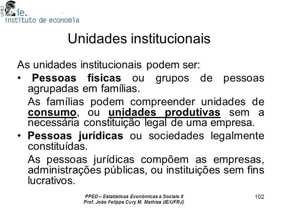 Unidades institucionais