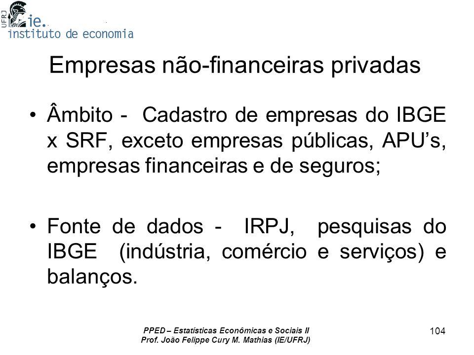 Empresas não-financeiras privadas