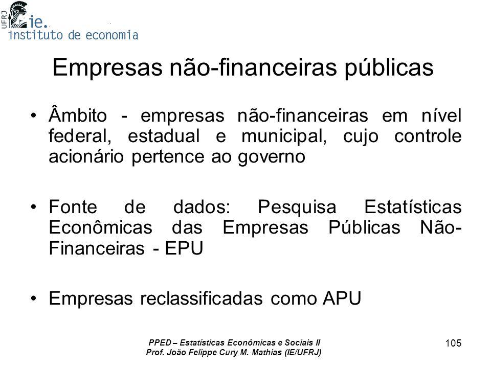 Empresas não-financeiras públicas