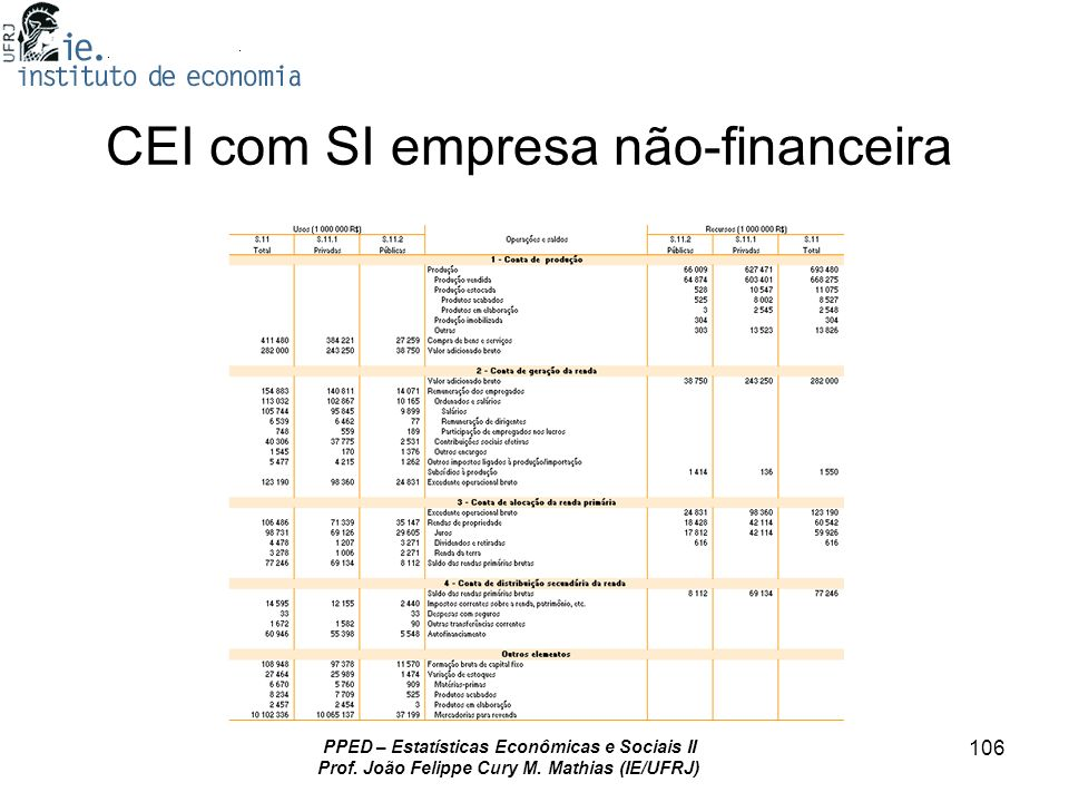 CEI com SI empresa não-financeira
