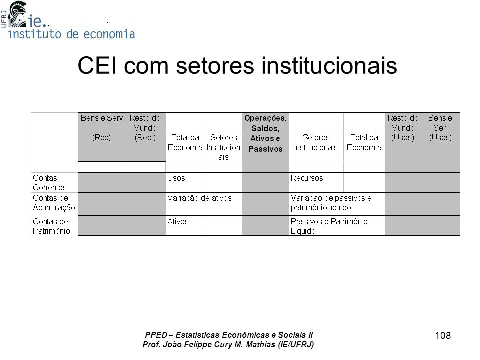CEI com setores institucionais