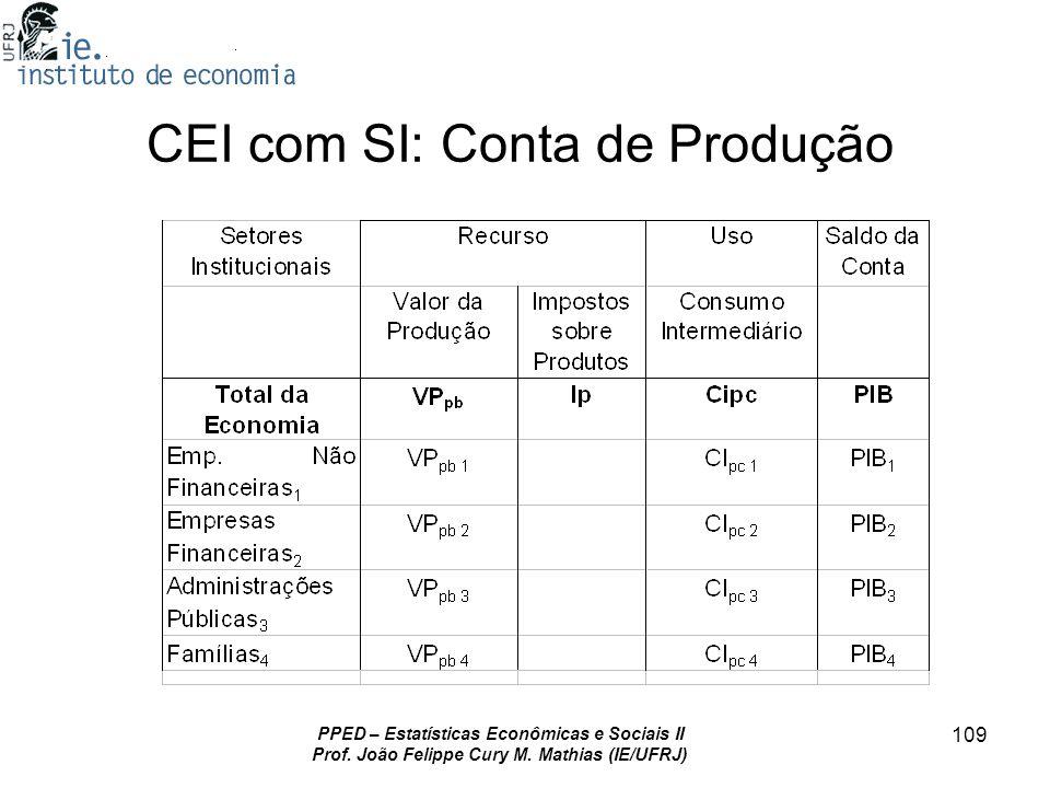 CEI com SI: Conta de Produção