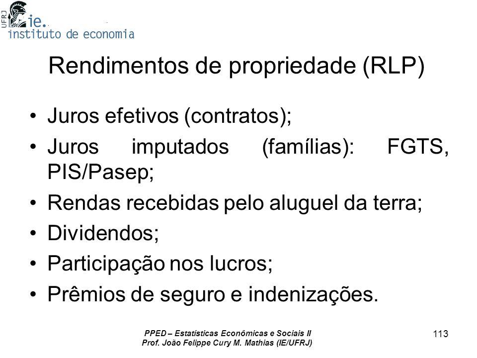 Rendimentos de propriedade (RLP)