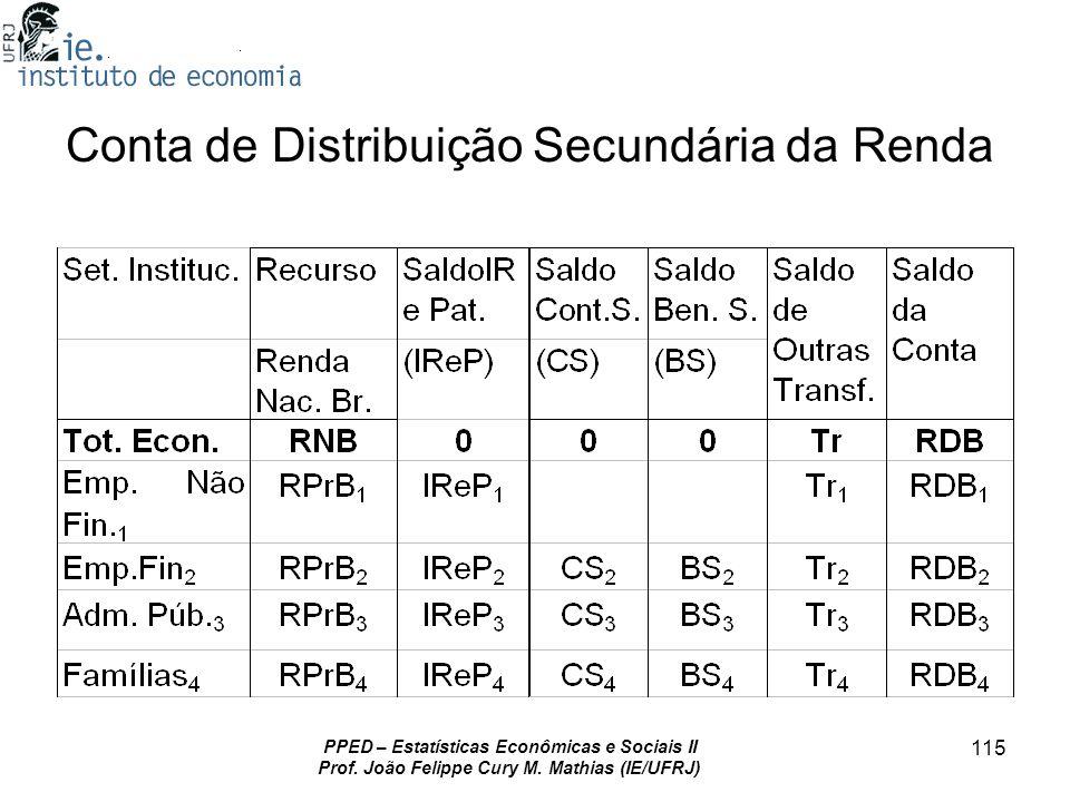 Conta de Distribuição Secundária da Renda