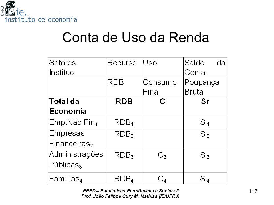 Conta de Uso da Renda PPED – Estatísticas Econômicas e Sociais II