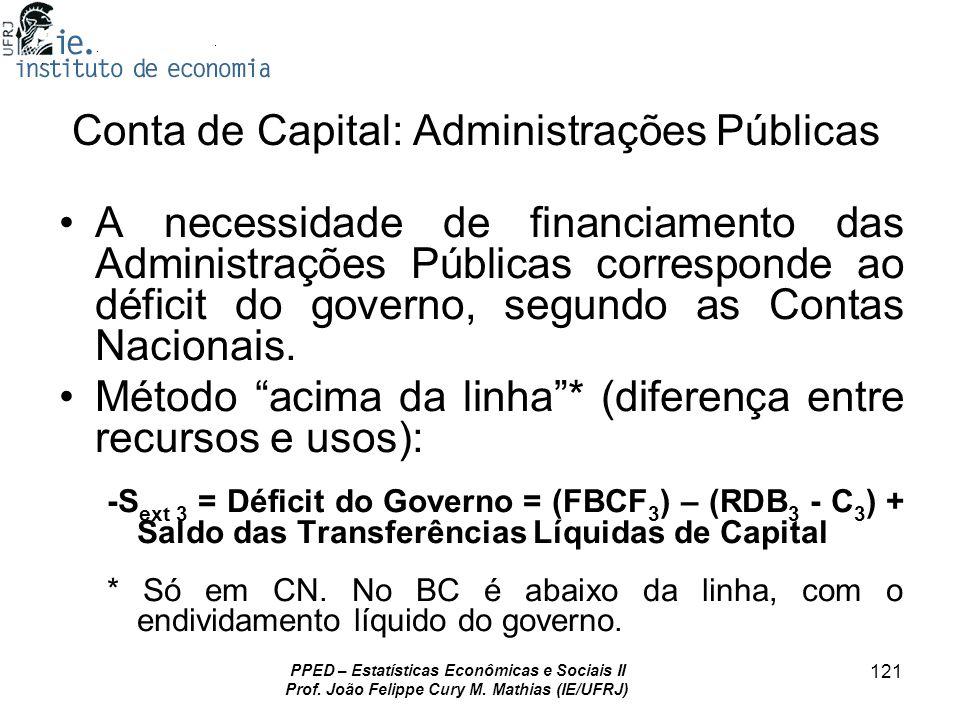 Conta de Capital: Administrações Públicas