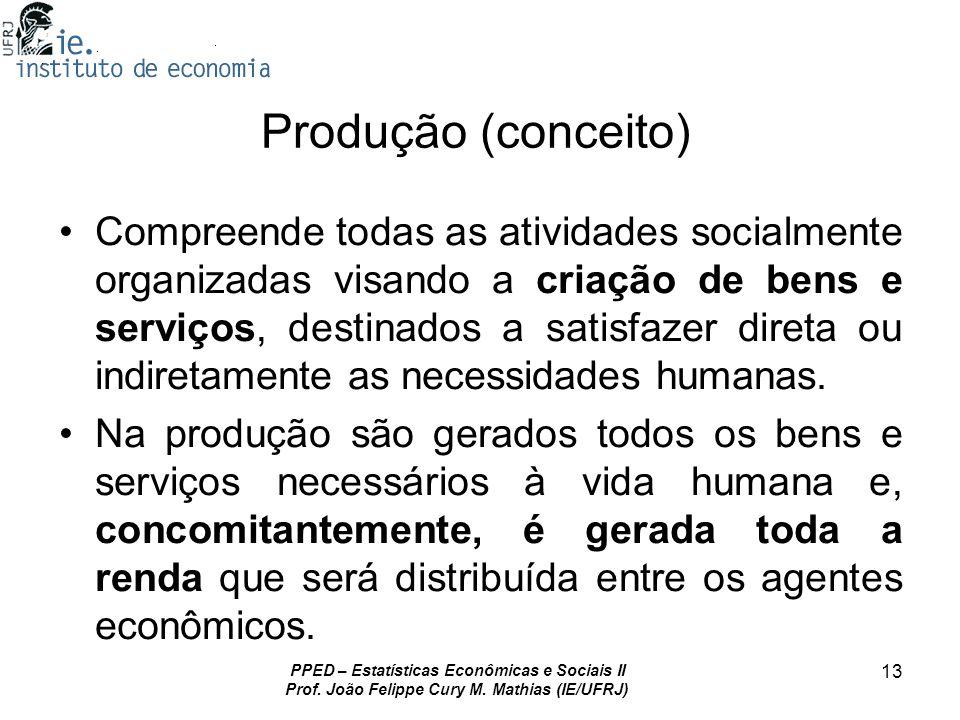 Produção (conceito)