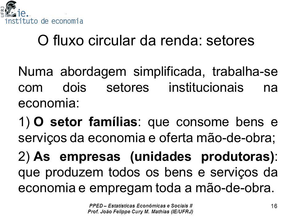 O fluxo circular da renda: setores