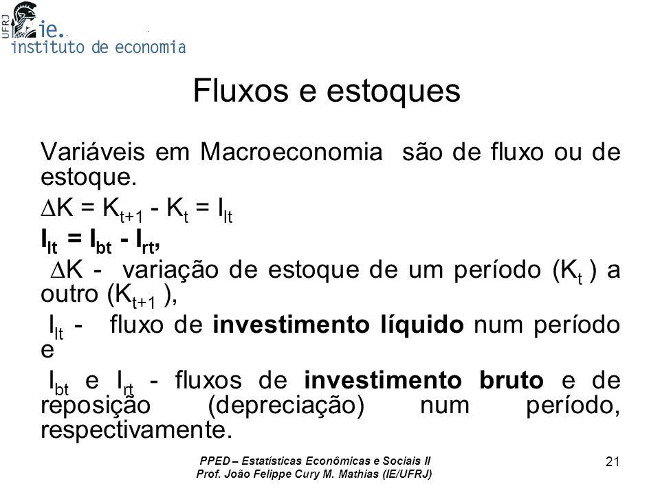 Fluxos e estoques Variáveis em Macroeconomia são de fluxo ou de estoque. K = Kt+1 - Kt = Ilt. Ilt = Ibt - Irt,
