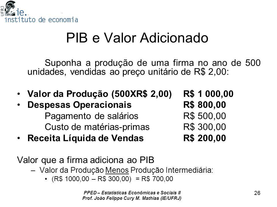 PIB e Valor Adicionado Suponha a produção de uma firma no ano de 500 unidades, vendidas ao preço unitário de R$ 2,00: