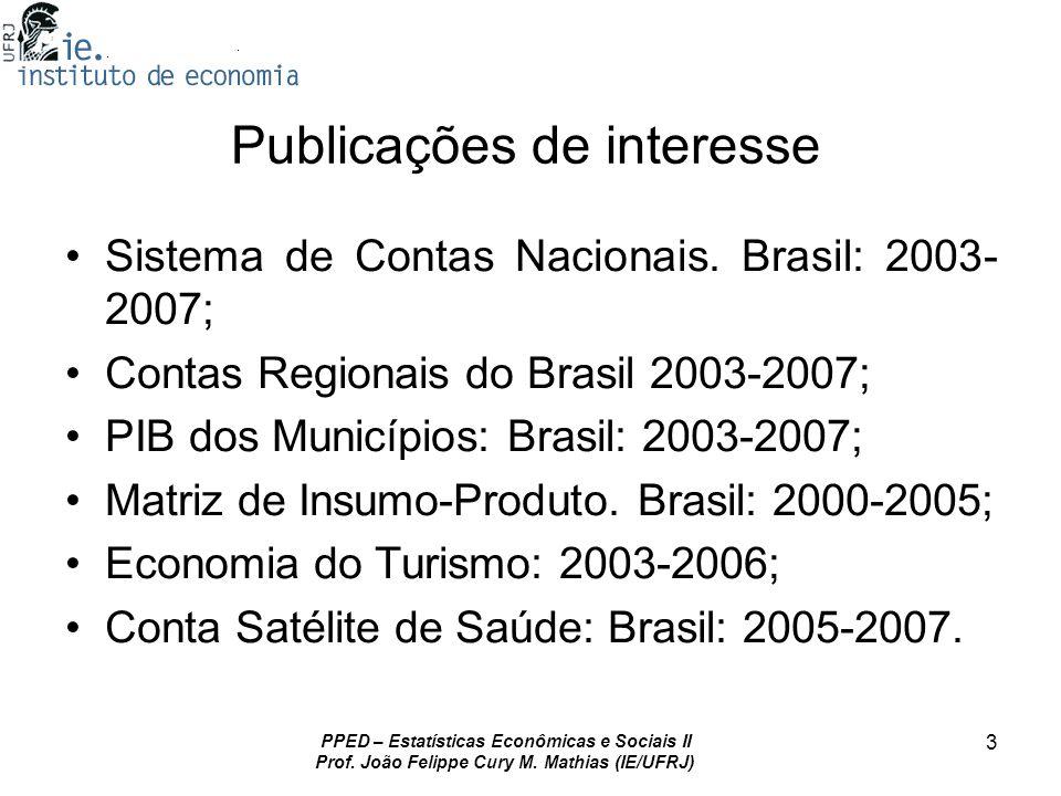 Publicações de interesse