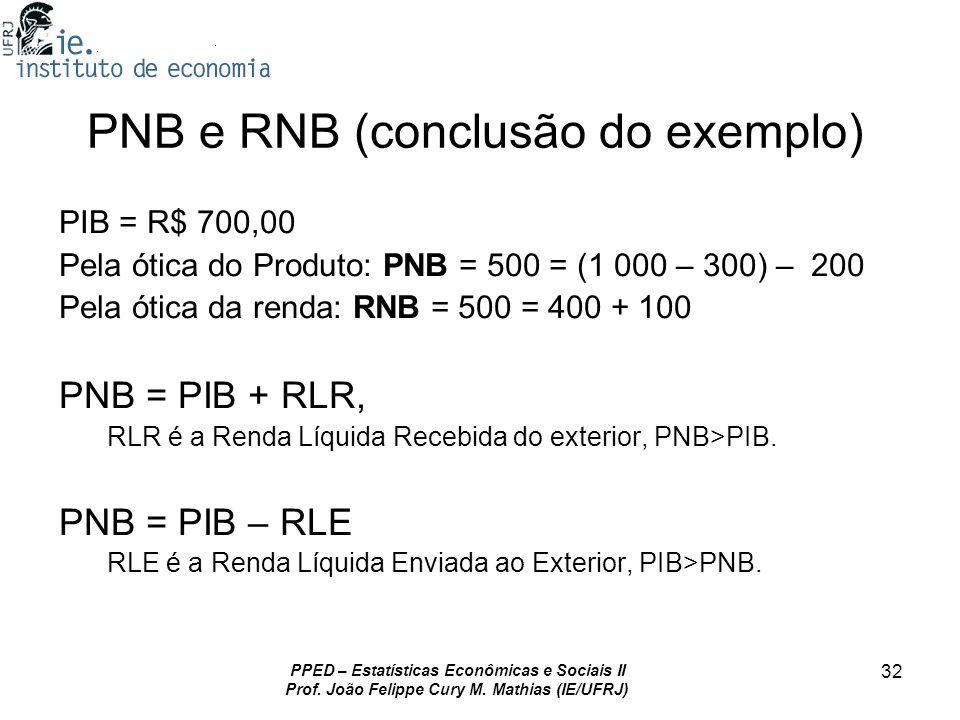 PNB e RNB (conclusão do exemplo)