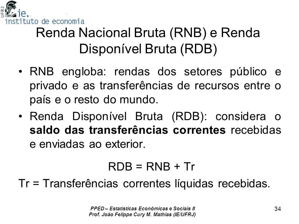 Renda Nacional Bruta (RNB) e Renda Disponível Bruta (RDB)