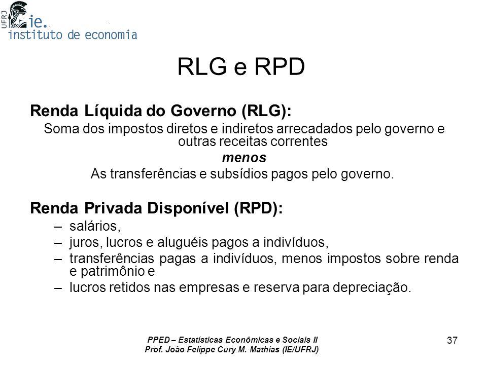 RLG e RPD Renda Líquida do Governo (RLG):