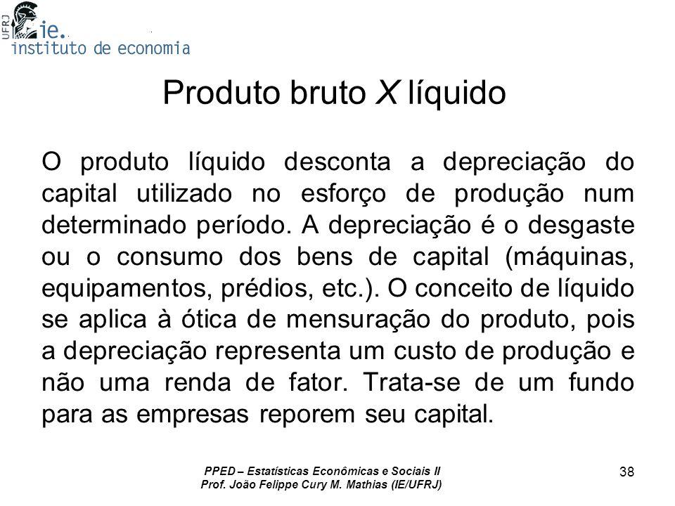 Produto bruto X líquido