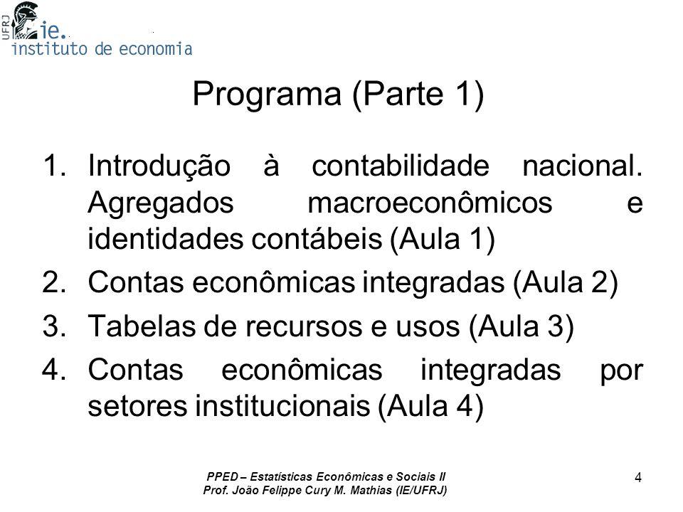 Programa (Parte 1) Introdução à contabilidade nacional. Agregados macroeconômicos e identidades contábeis (Aula 1)