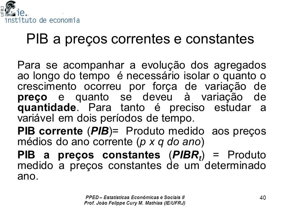 PIB a preços correntes e constantes
