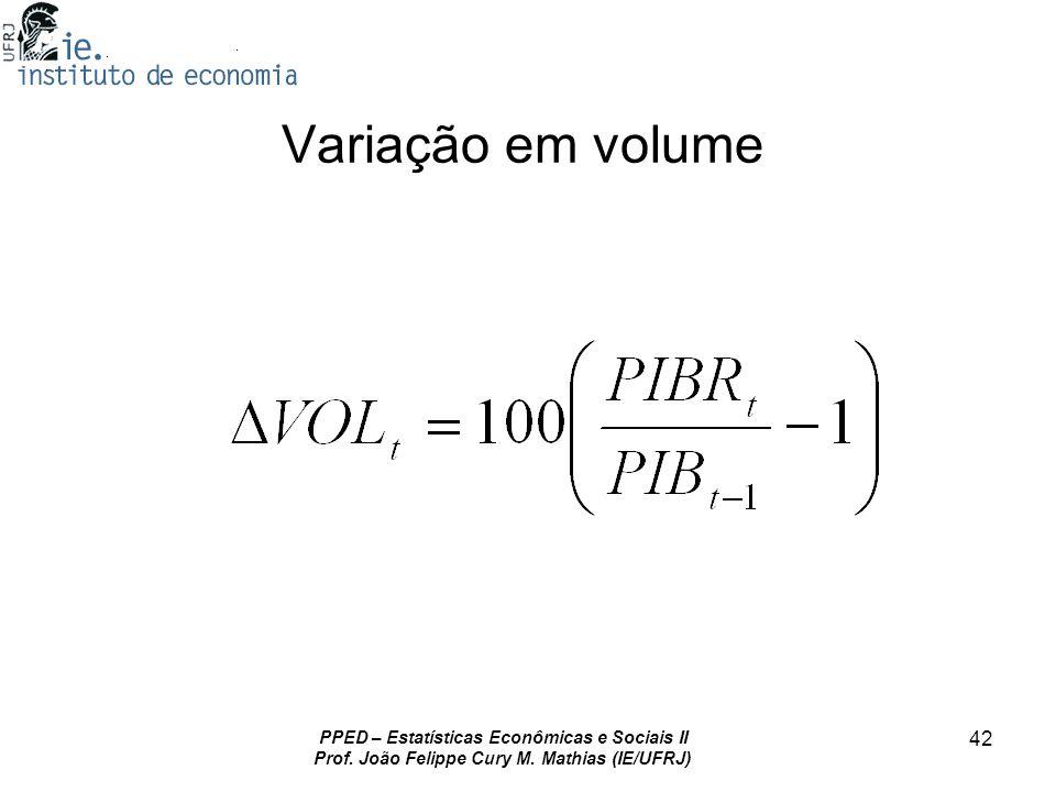 Variação em volume PPED – Estatísticas Econômicas e Sociais II