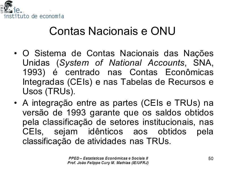 Contas Nacionais e ONU