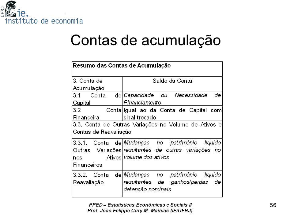 Contas de acumulação PPED – Estatísticas Econômicas e Sociais II