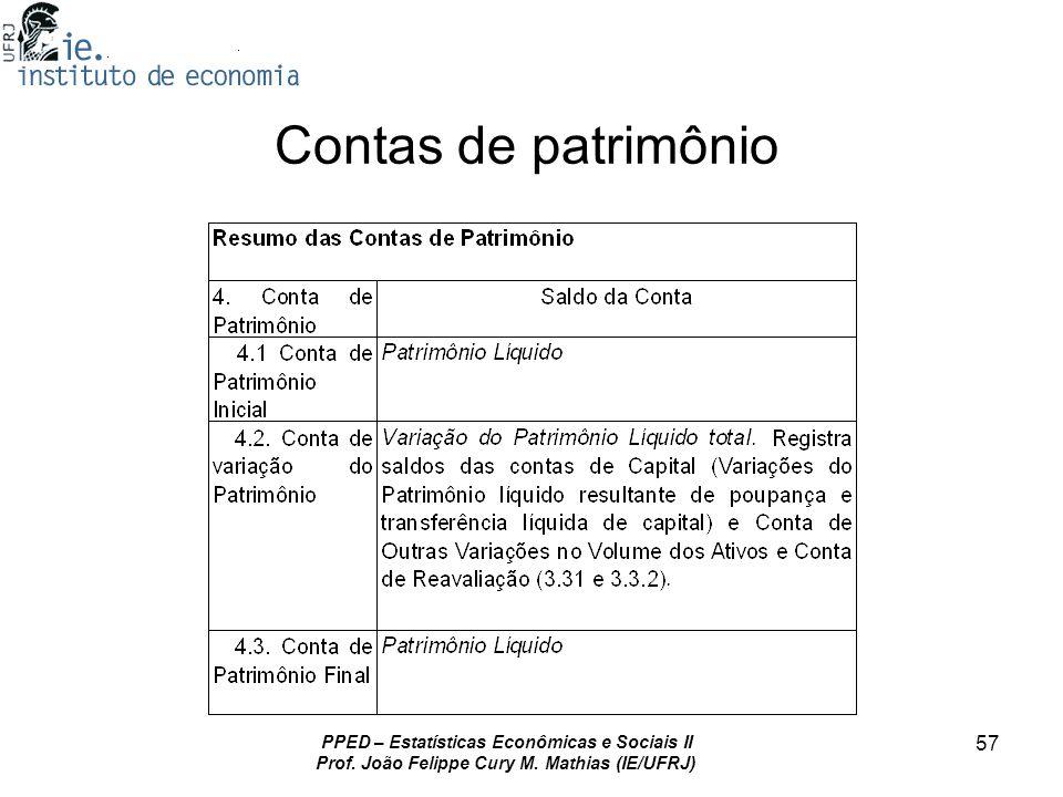 Contas de patrimônio PPED – Estatísticas Econômicas e Sociais II